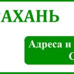 Отделения, телефоны, банкоматы, офисы сбербанка Астрахань.