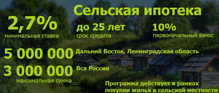 сельская ипотека минимальные требования